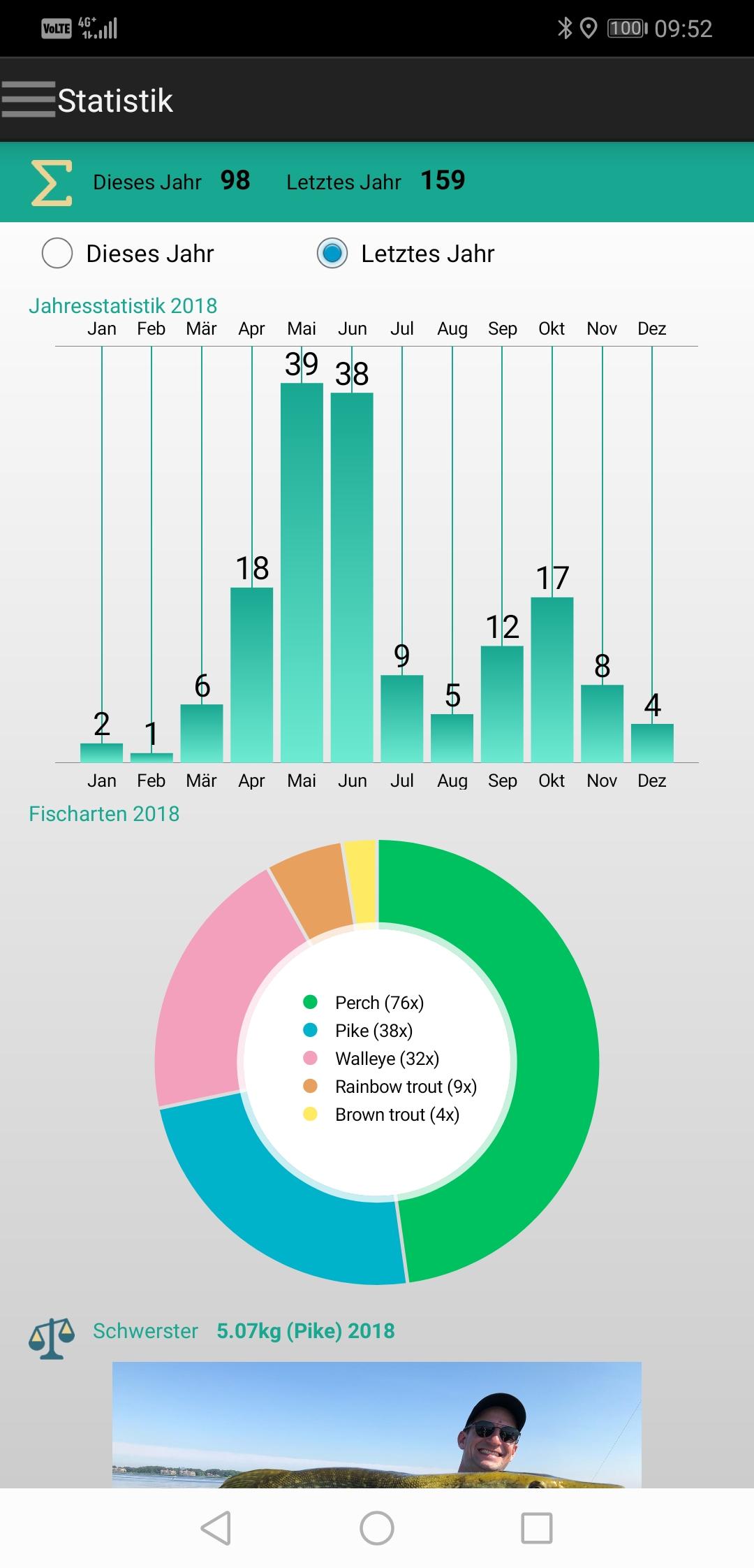 fish trace Fanbuch App - Statistik Seite