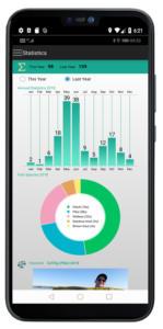 fishtrace fishing app Mobile statistics